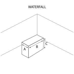 Waterfall Countertop