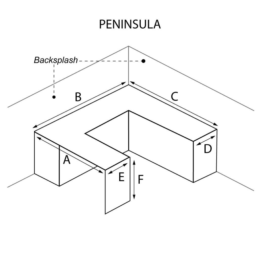 Peninsula countertop with optional waterfall and backsplash